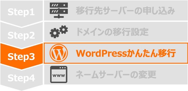 Step3 WordPressかんたん移行