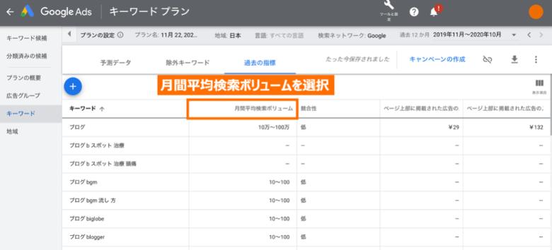 キーワードプランナーで月間平均検索ボリュームを確認