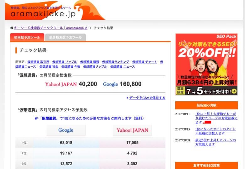 Aramakijakeで検索ボリュームを確認