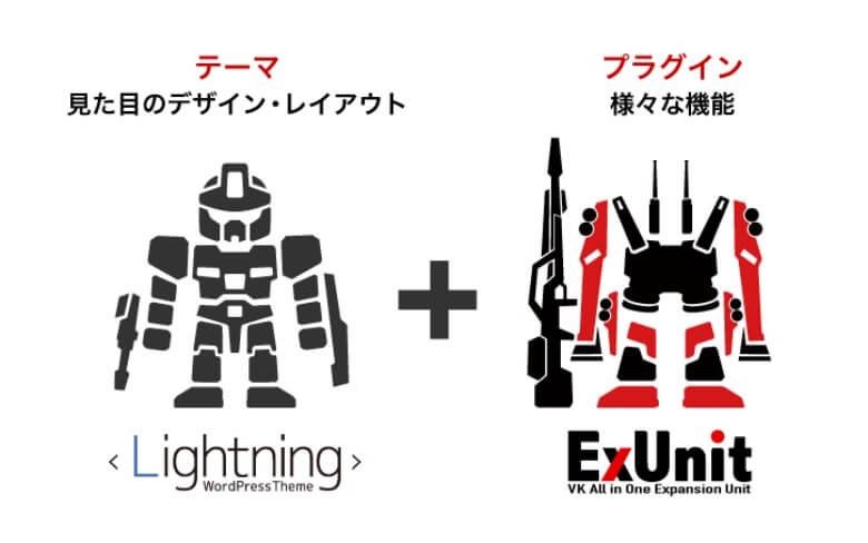 Lightningの主要機能
