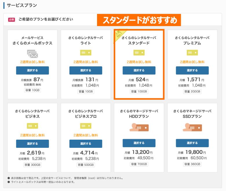 さくらのレンタルサーバ プラン選択