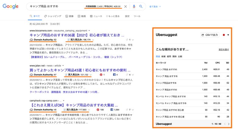 UbersuggestでGoogle検索した結果