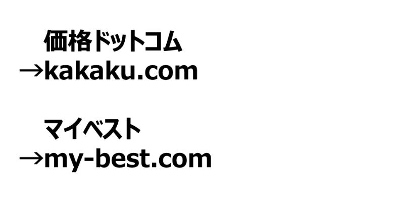 サイト名/ブログ名