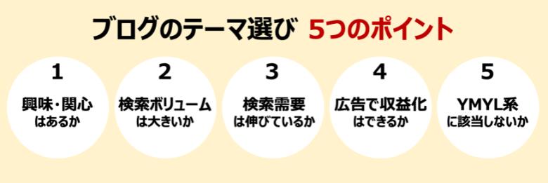 ブログのテーマ選び 5つのポイント