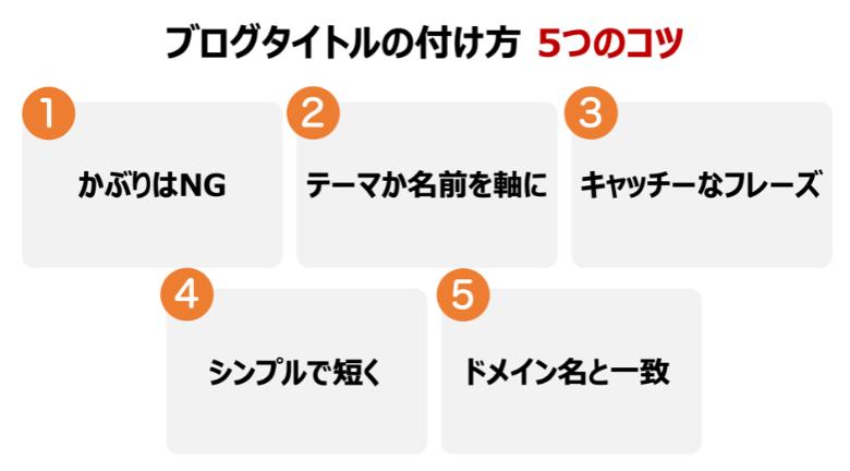 ブログタイトルの付け方 5つのコツ